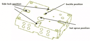 What's the standard tolerance of mold in CNC programming process? 1