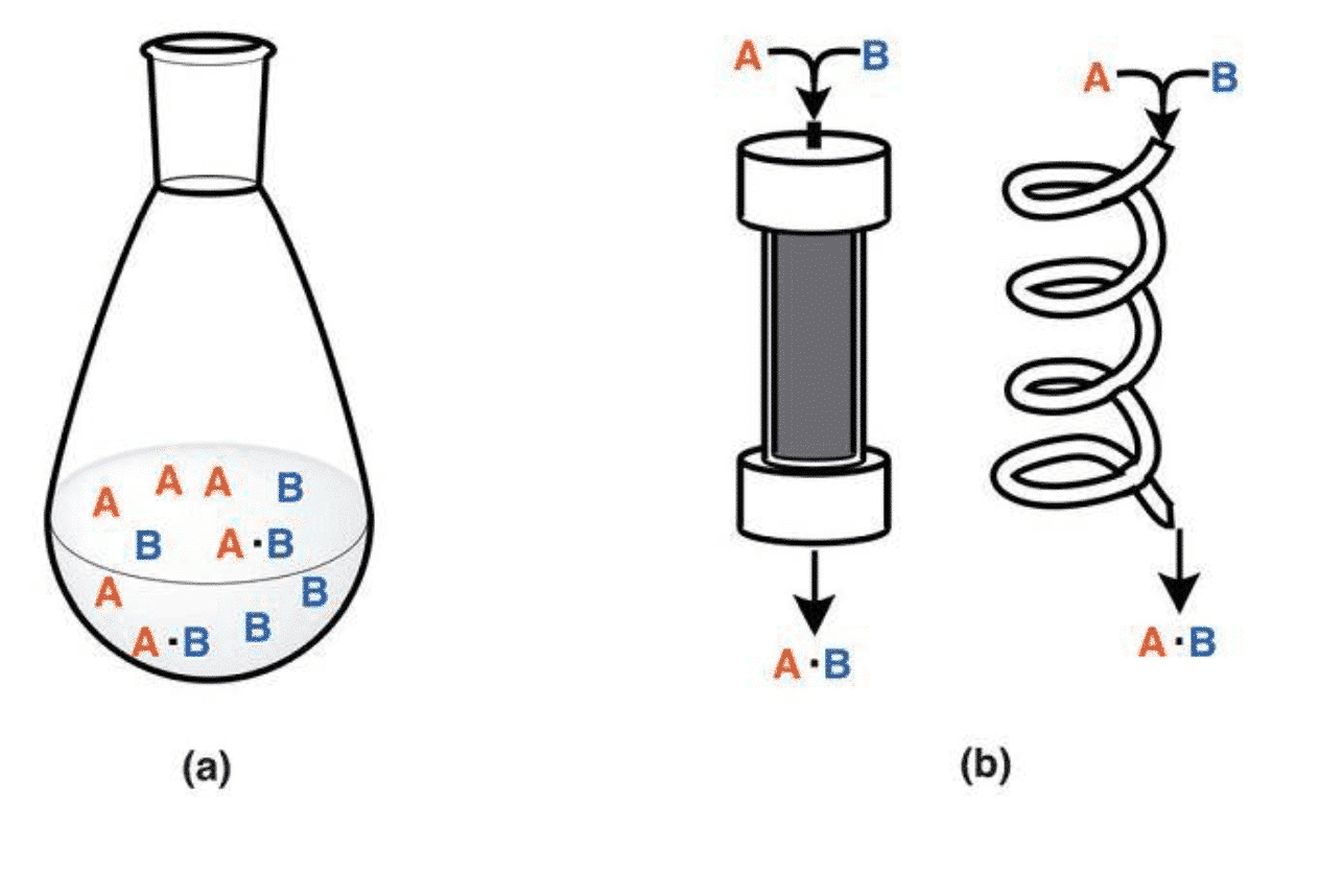 Catalytic reaction system and product evaluation to improve the efficiency of artificial photosynthesis 1