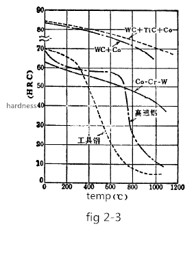 The Principle of Powder Sintering in Metallurgy 2