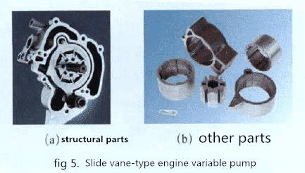 Application of powder metallurgy in automobiles 4