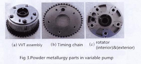 Application of powder metallurgy in automobiles 2