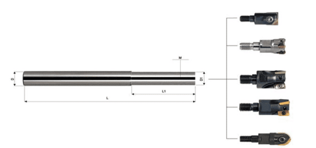 Improving Security and Productivity in Drilling Deep Holes with Carbide Boring Bar from Mcct 4