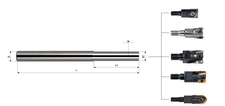 Improving Security and Productivity in Drilling Deep Holes with Carbide Boring Bar from Mcct 1