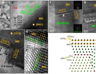 New Breakthrough of Tungsten Carbide  with Superior Properties of the Beijing University 16