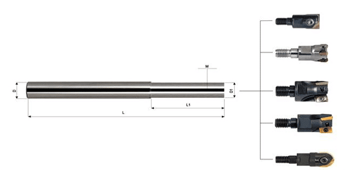 Solid carbide boring bar