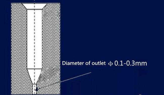 What is Melt-blown Non-woven Fiber Nozzle? 7