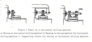 4 Things You Should Know About Milling Process 2