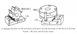 4 Things You Should Know About Milling Process 1