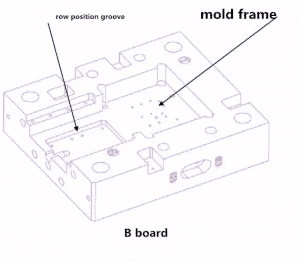 What's the standard tolerance of mold in CNC programming process? 11
