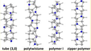 Figure 6. Quatre nanofils de carbone de diamant typiques décorés d'atomes d'azote de la littérature