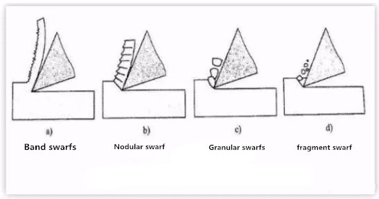 3 Methods to Control Swarf Flow 3