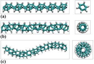 nanofils de carbone