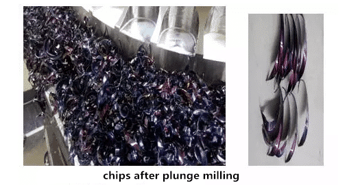 What is Plunge Milling 5