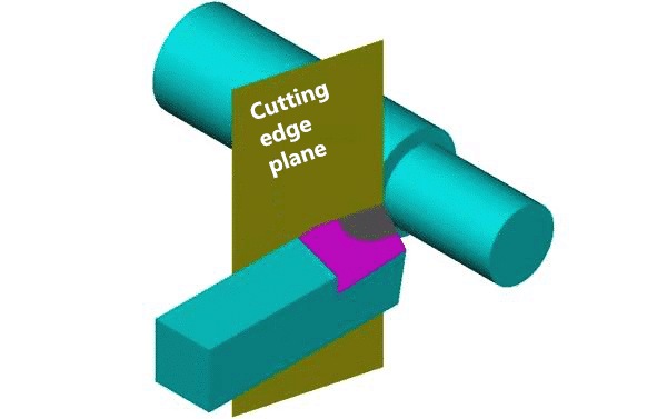 3 Steps to Understanding and Choosing Various Angles of Cutting Tools 5