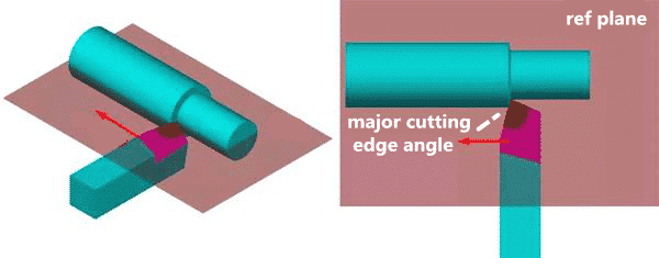 3 Steps to Understanding and Choosing Various Angles of Cutting Tools 11