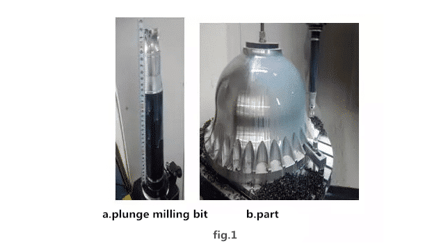 What is Plunge Milling 2