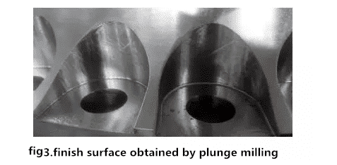 What is Plunge Milling 4