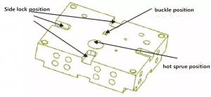What's the standard tolerance of mold in CNC programming process? 3
