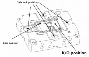 What's the standard tolerance of mold in CNC programming process? 4