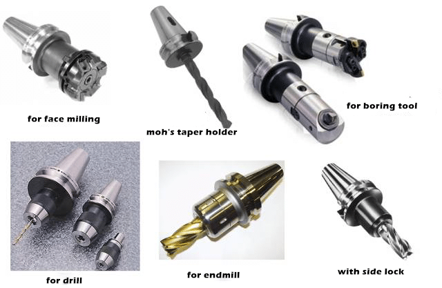 Do You Know What Different Toolholders are Available in CNC Machining Center? 10