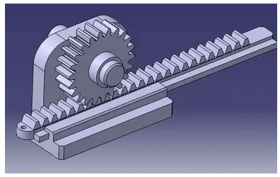 Various Classification and Function of rack and pinion 1