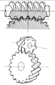 Various Classification and Function of rack and pinion 2