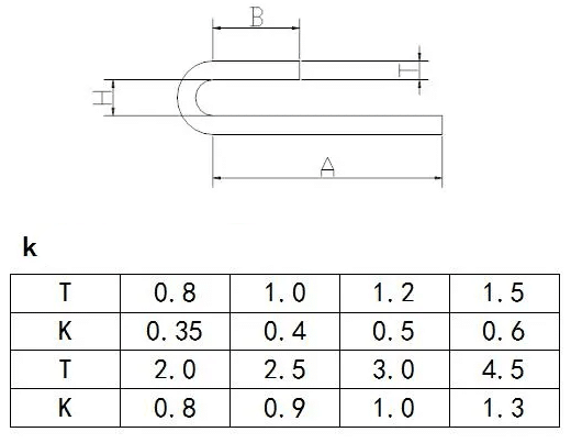 A Post about Sheet Metal Processing Methods with Details 10