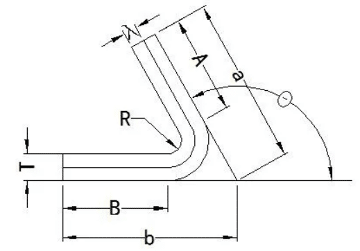 A Post about Sheet Metal Processing Methods with Details 4