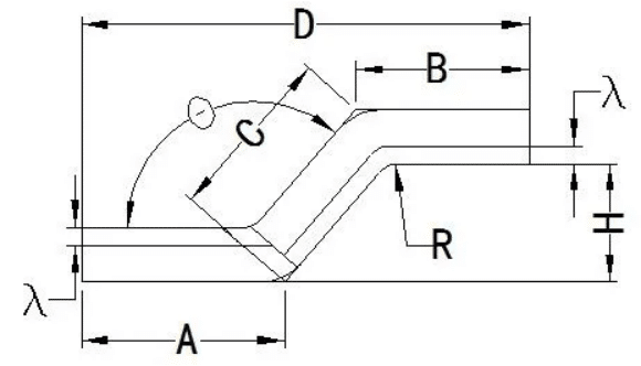 A Post about Sheet Metal Processing Methods with Details 1