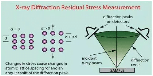 What is Residual Force? 5