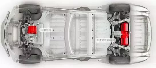 Aluminum alloy in Automobile car industry 9